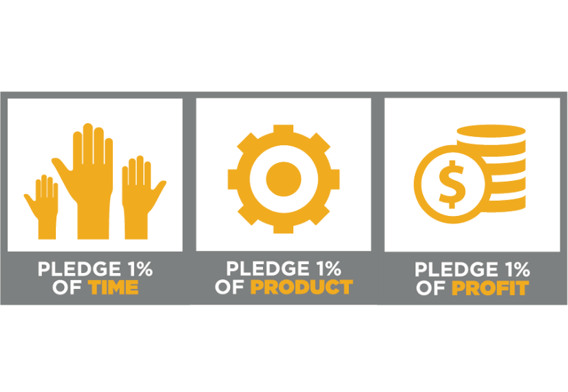The Pledge 1% Model that's needed to be a Salesforce Platinum Partner