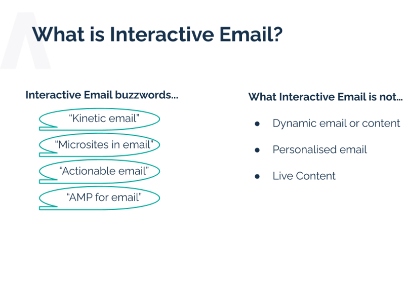How to build interactive emails in Marketing Cloud | A graphic explaining what an interactive email is